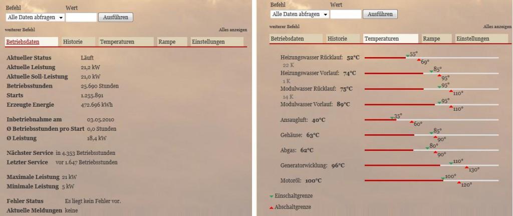 Beispiels-Screens der Fernabfrage eines ASV 21/42 - Grafik: energiewerkstatt