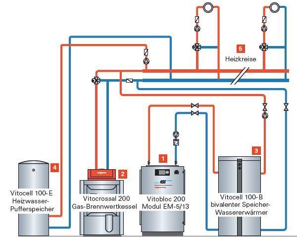 Vitobloc EM-5 Systembeispiel - Grafik: Viessmann